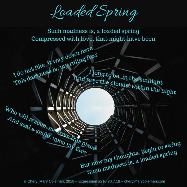 Loaded Spring